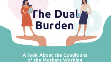 Photo of The Dual Burden; A look About the Conditions of the Mothers Working in the Field of Journalism (Research paper)